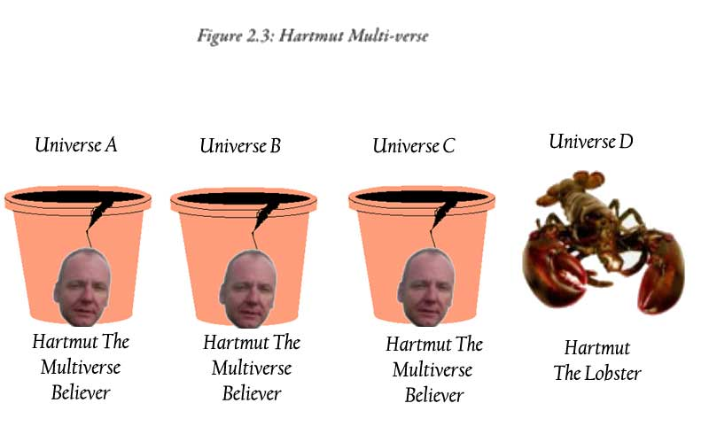 hartmut-multi-verse-better