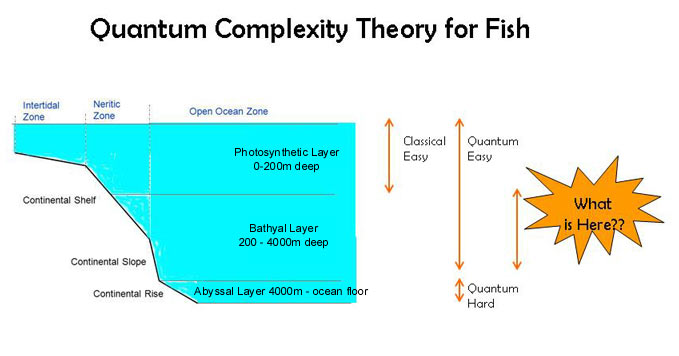 Uncategorized   Quantum Bayesian Networks   Page 3