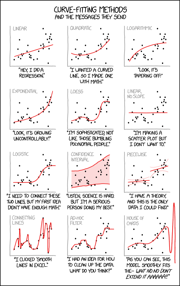 curve_fitting